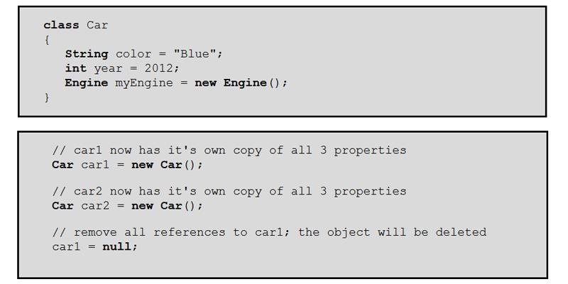 Java Programming (AP) - CompuScholar